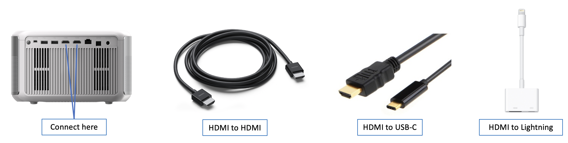 HDMI_connection_S6_.png